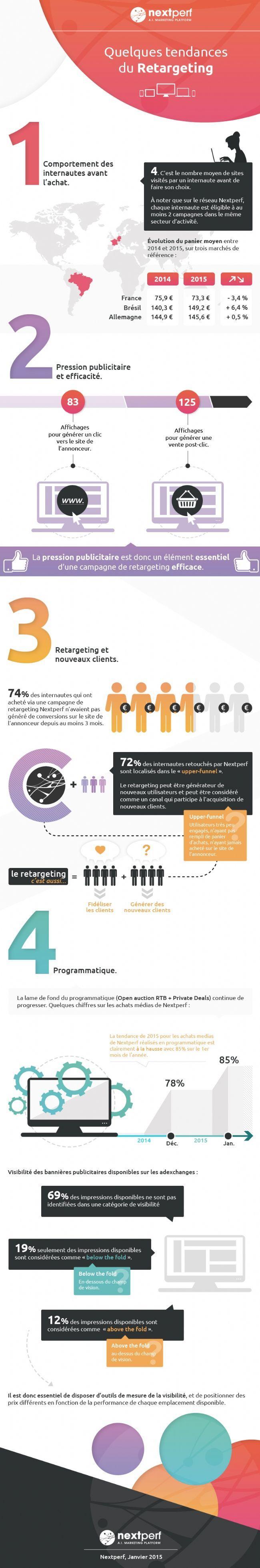 retargeting-infographie-reciblage-publicitaire