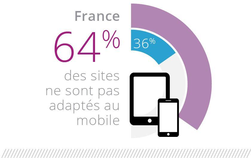 site-mobile-friendly