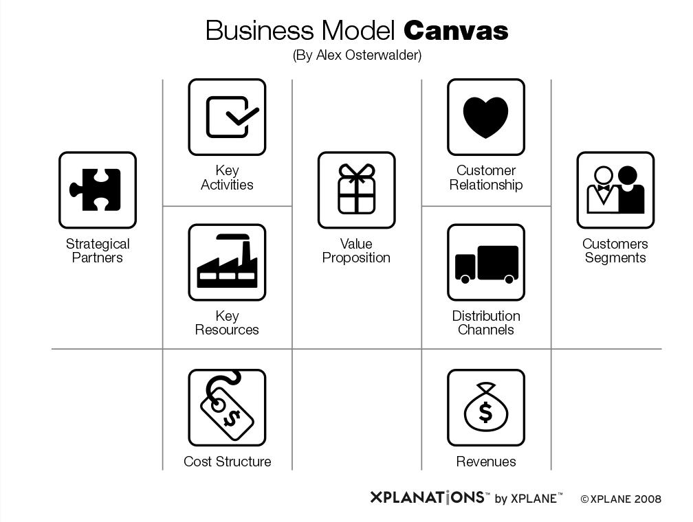business-model-kare-design