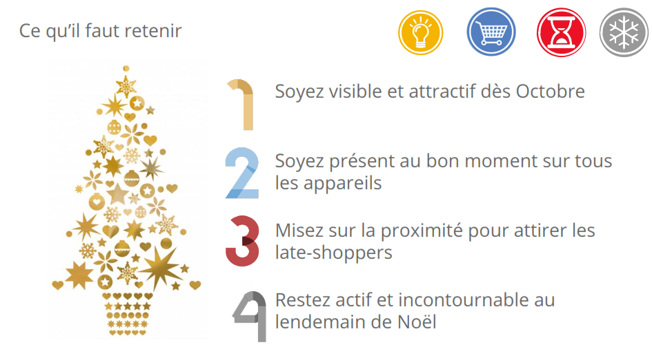 adwords-noel-2015
