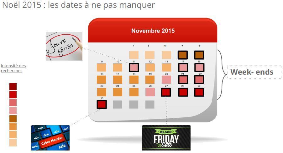 calendrier-ecommerce-noel