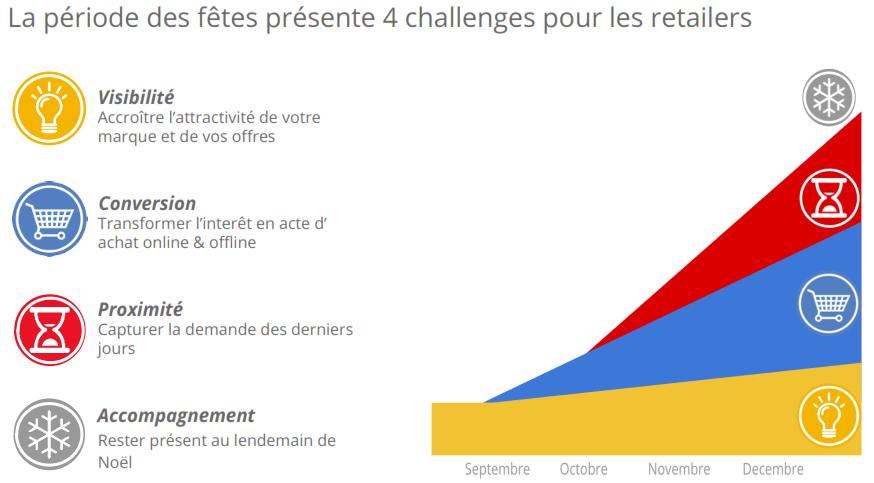 chiffres-noel-2015