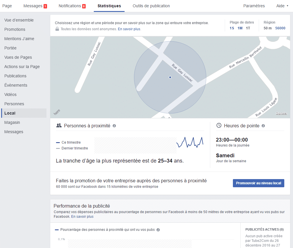 Insights local fournies par Facebook