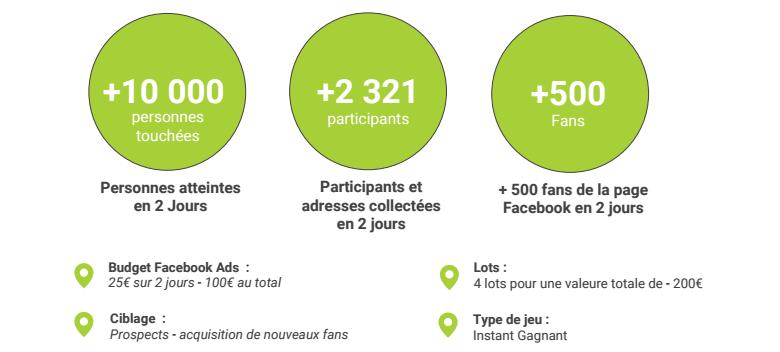 jeux-concours-facebook