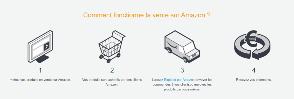 market-place-amazon